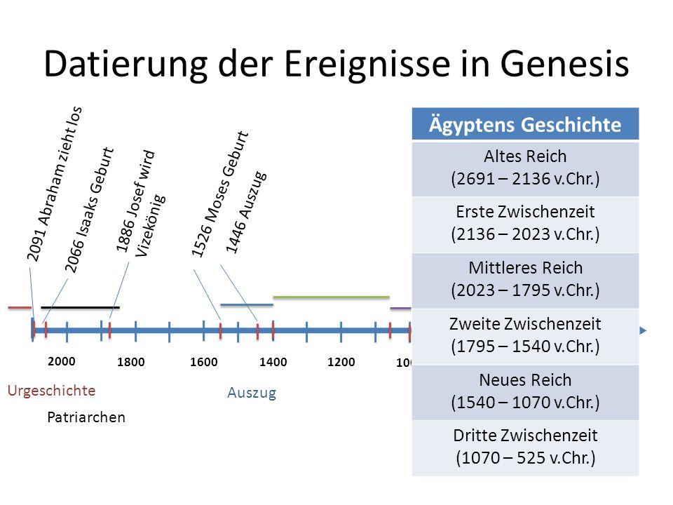 Datierung der Ereignisse in Genesis