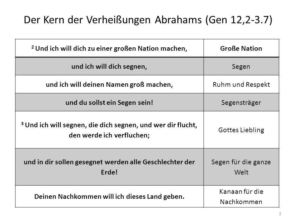 Der Kern der Verheißungen Abrahams (Gen 12,2-3.7)