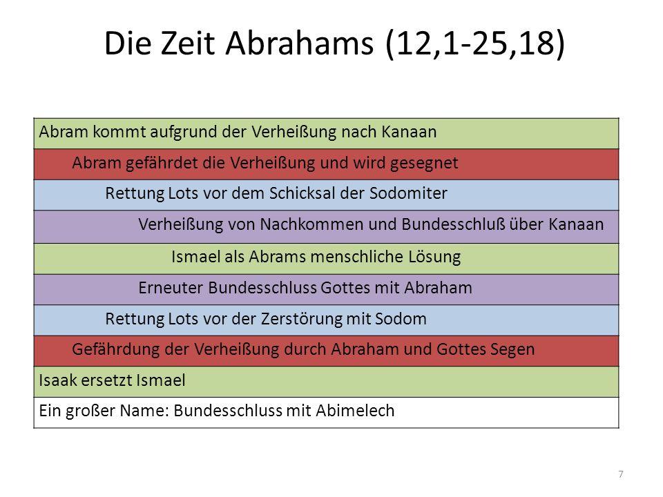 Die Zeit Abrahams (12,1-25,18) Abram kommt aufgrund der Verheißung nach Kanaan. Abram gefährdet die Verheißung und wird gesegnet.