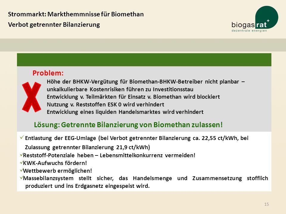 Strommarkt: Markthemmnisse für Biomethan