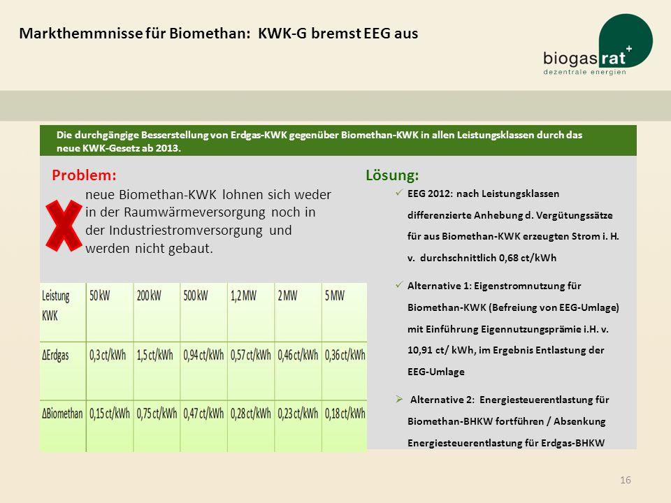 Markthemmnisse für Biomethan: KWK-G bremst EEG aus