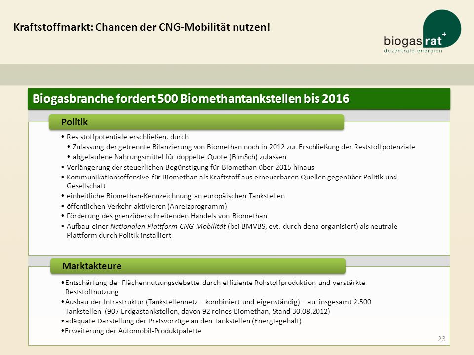 Biogasbranche fordert 500 Biomethantankstellen bis 2016