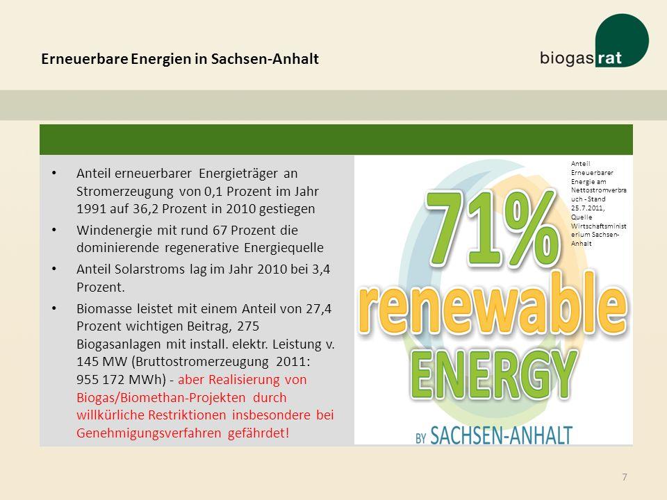 Erneuerbare Energien in Sachsen-Anhalt