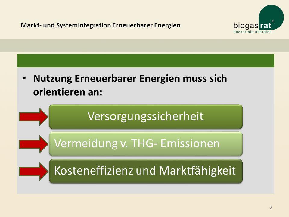 Markt- und Systemintegration Erneuerbarer Energien