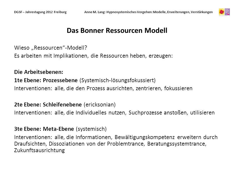 Das Bonner Ressourcen Modell