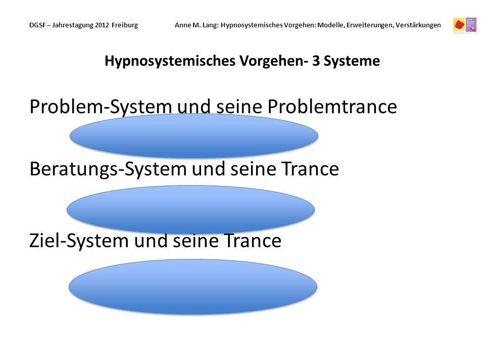 Hypnosystemisches Vorgehen- 3 Systeme