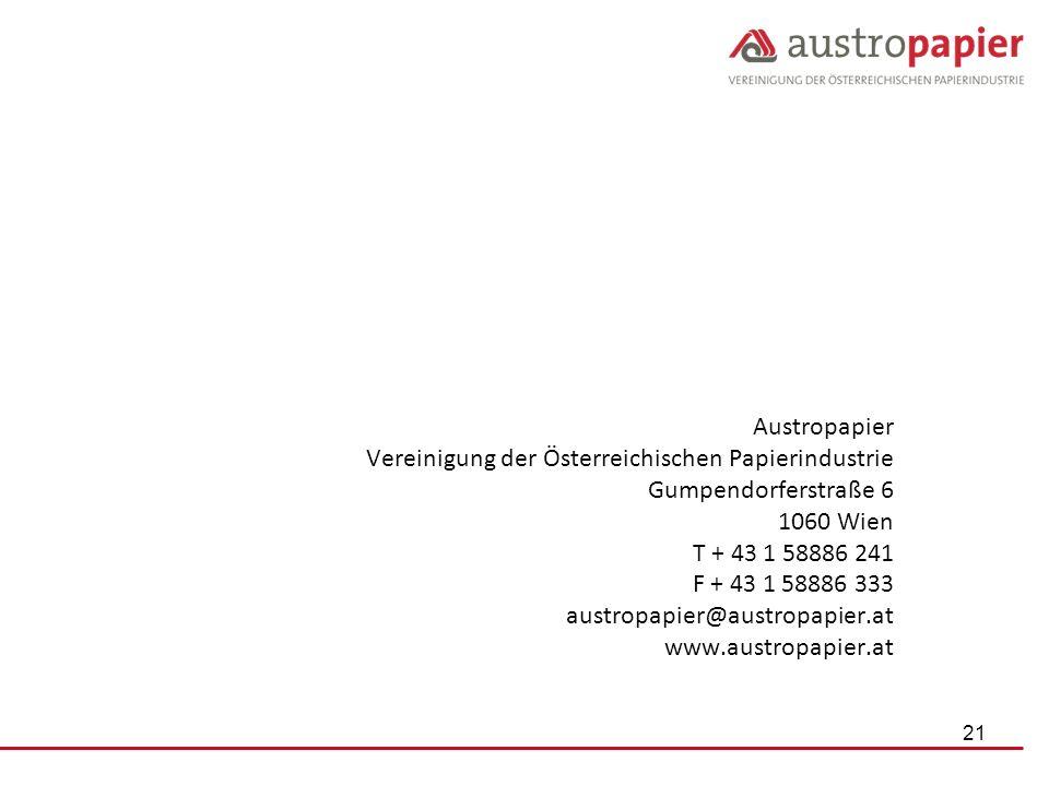 Austropapier Vereinigung der Österreichischen Papierindustrie. Gumpendorferstraße 6. 1060 Wien. T + 43 1 58886 241.