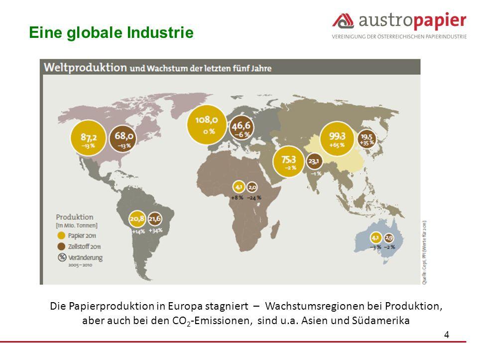 aber auch bei den CO2-Emissionen, sind u.a. Asien und Südamerika