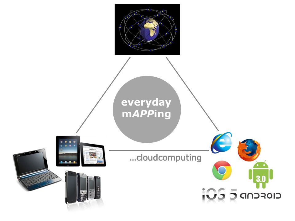 everyday mAPPing …cloudcomputing