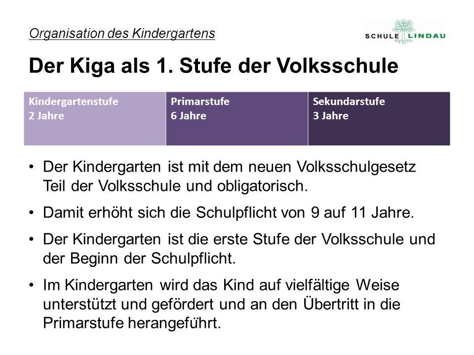 Organisation des Kindergartens Der Kiga als 1. Stufe der Volksschule