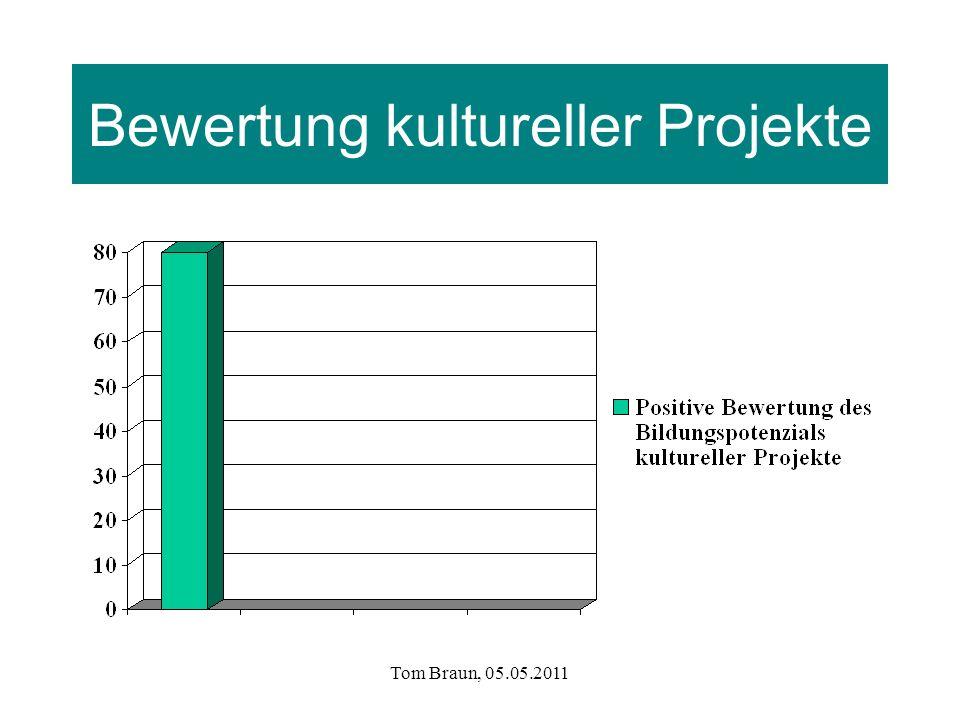 Bewertung kultureller Projekte
