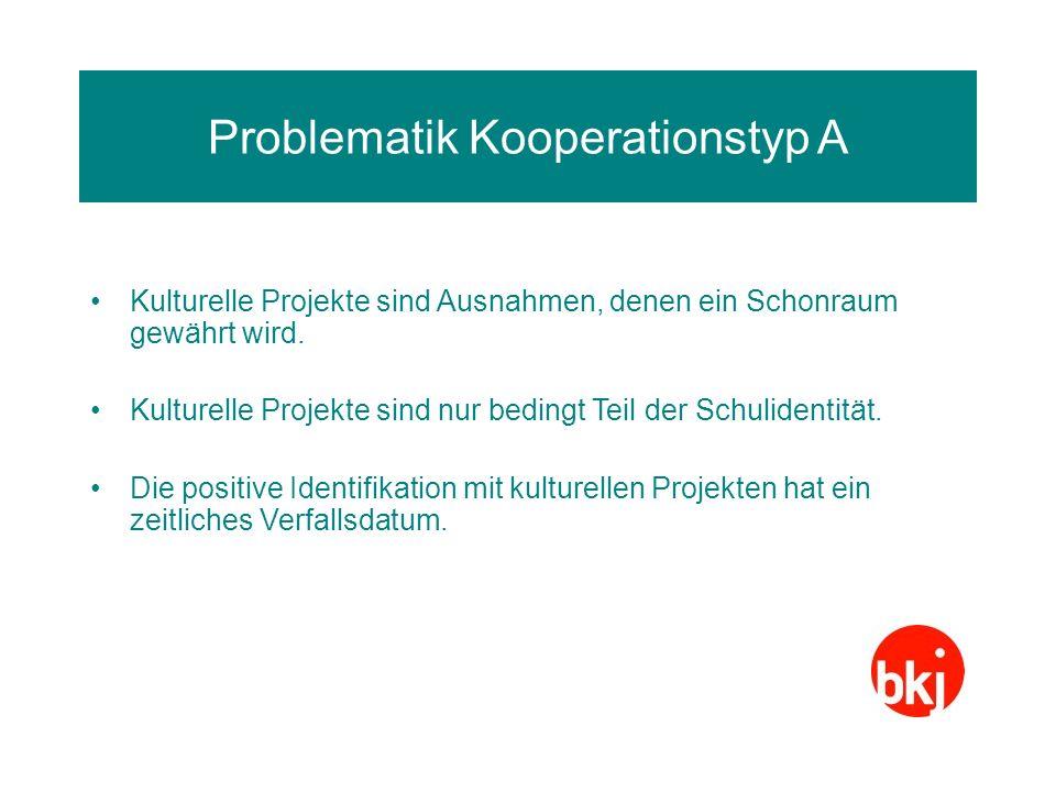 Problematik Kooperationstyp A