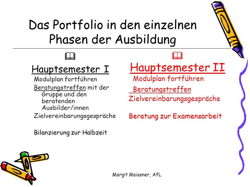 Das Portfolio in den einzelnen Phasen der Ausbildung
