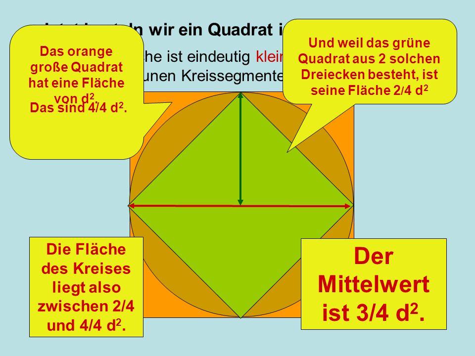 Jetzt basteln wir ein Quadrat in den Kreis hinein: