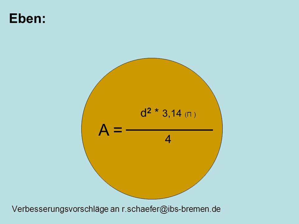 Verbesserungsvorschläge an r.schaefer@ibs-bremen.de