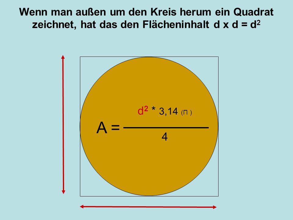 Wenn man außen um den Kreis herum ein Quadrat zeichnet, hat das den Flächeninhalt d x d = d2