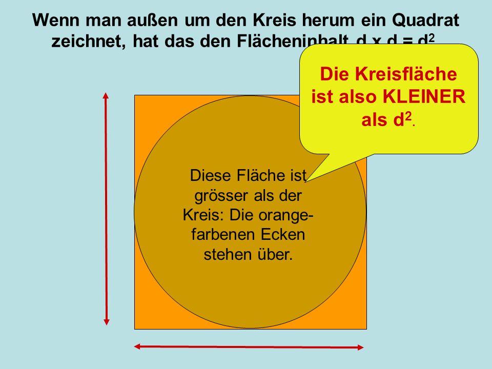 Die Kreisfläche ist also KLEINER als d2.