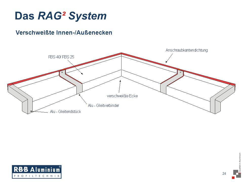 Das RAG² System Verschweißte Innen-/Außenecken