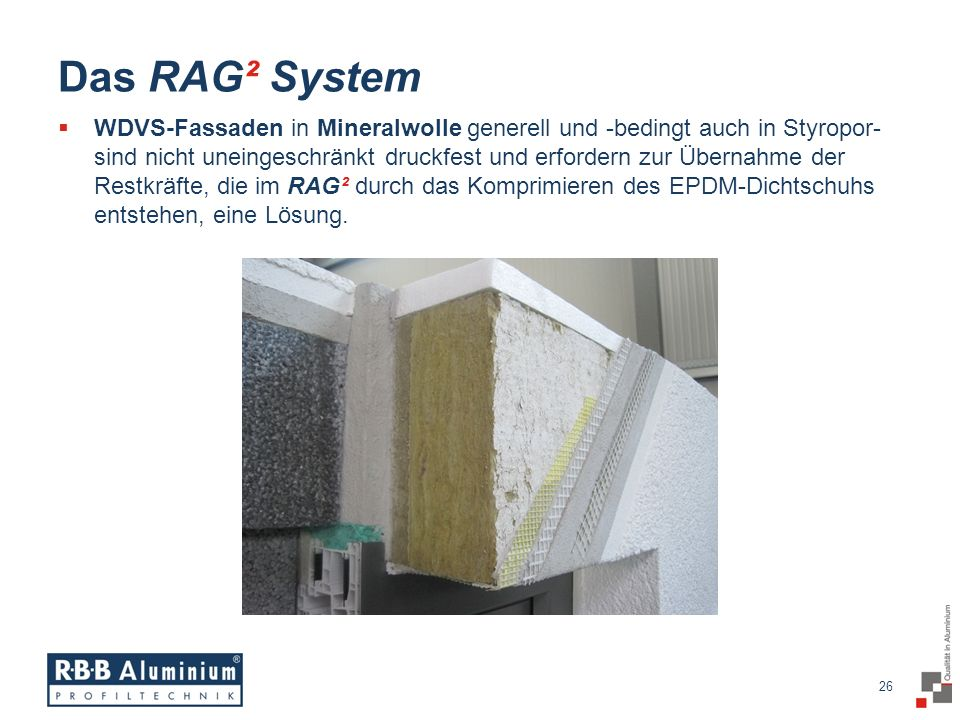 Das RAG² System