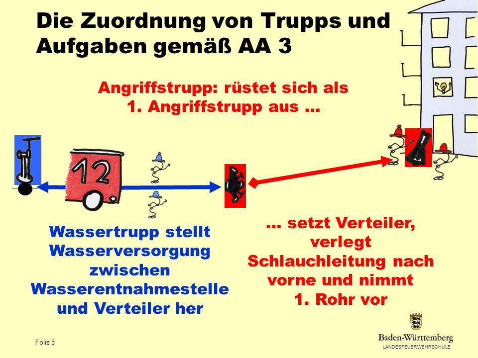 Die Zuordnung von Trupps und Aufgaben gemäß AA 3