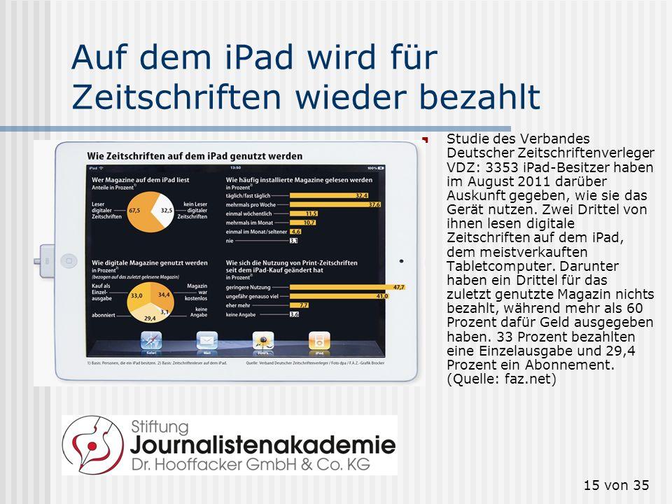Auf dem iPad wird für Zeitschriften wieder bezahlt