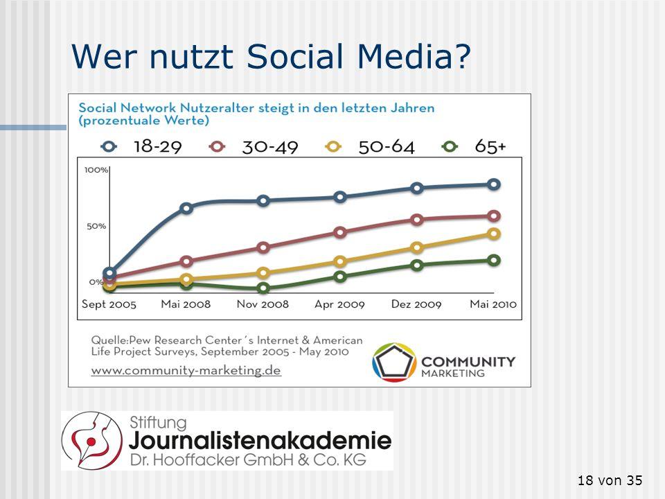 Wer nutzt Social Media