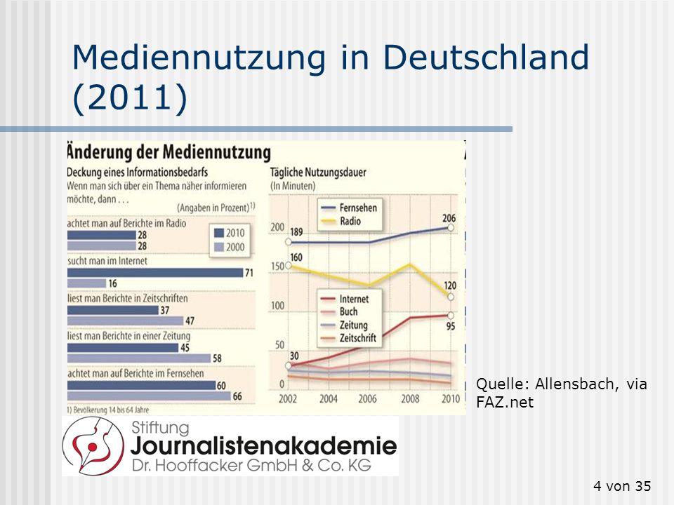 Mediennutzung in Deutschland (2011)