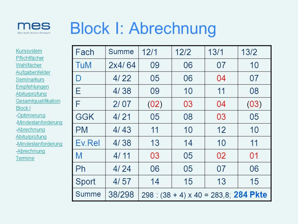 Block I: Abrechnung Fach 12/1 12/2 13/1 13/2 TuM 2x4/ 64 09 06 07 10 D