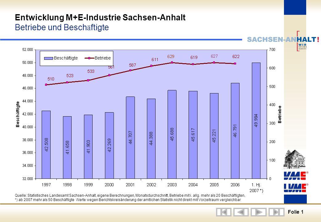 Entwicklung M+E-Industrie Sachsen-Anhalt Betriebe und Beschäftigte