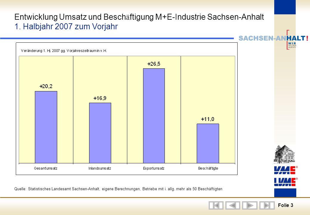 Entwicklung Umsatz und Beschäftigung M+E-Industrie Sachsen-Anhalt 1