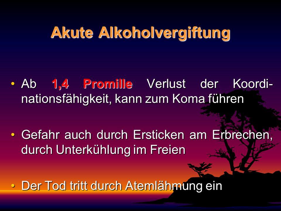 Akute Alkoholvergiftung