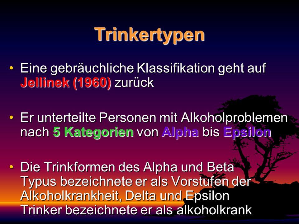 Trinkertypen Eine gebräuchliche Klassifikation geht auf Jellinek (1960) zurück.