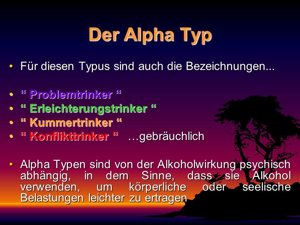 Der Alpha Typ Für diesen Typus sind auch die Bezeichnungen...