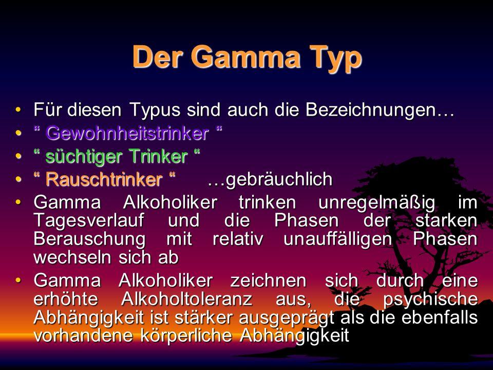 Der Gamma Typ Für diesen Typus sind auch die Bezeichnungen…