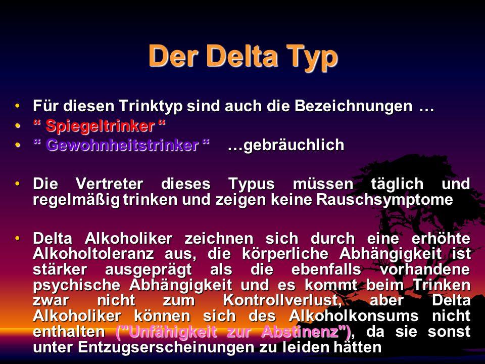 Der Delta Typ Für diesen Trinktyp sind auch die Bezeichnungen …