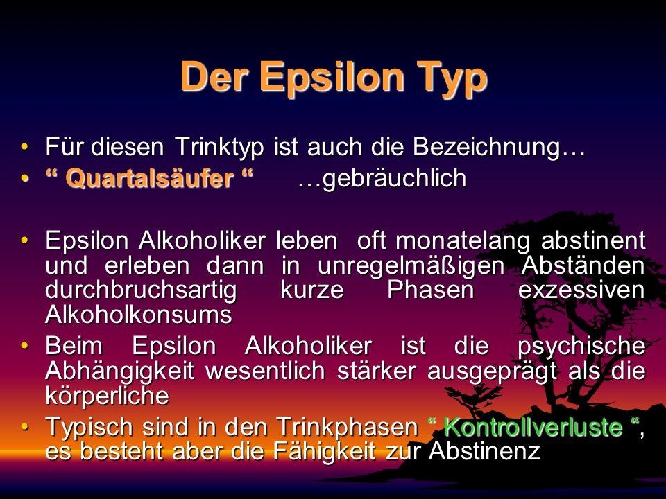 Der Epsilon Typ Für diesen Trinktyp ist auch die Bezeichnung…