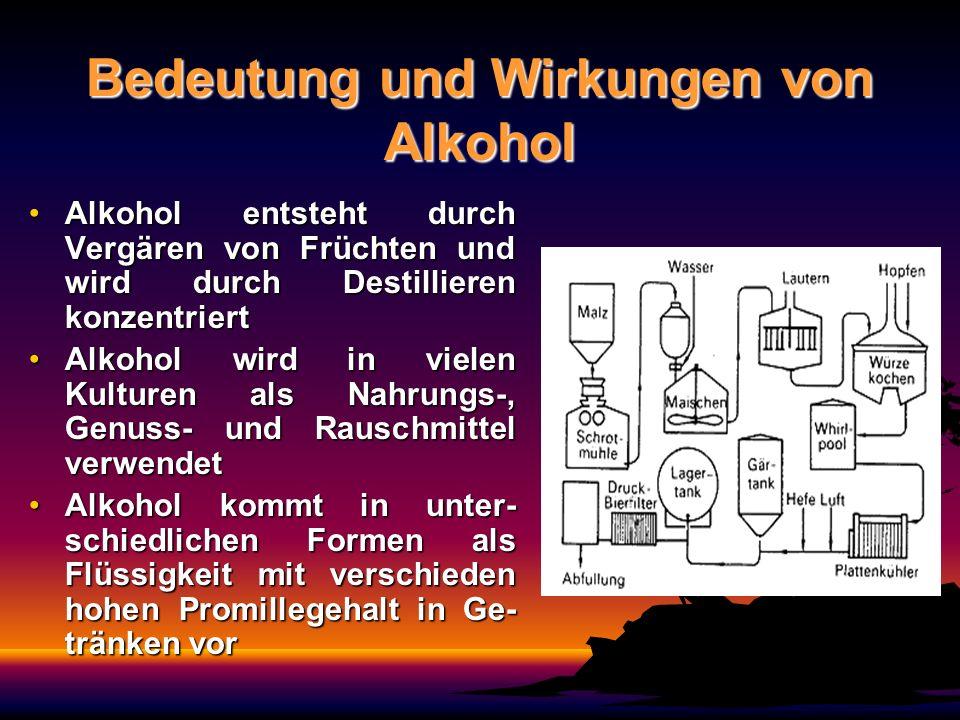 Bedeutung und Wirkungen von Alkohol