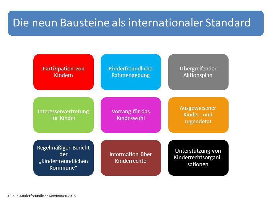 Quelle: Kinderfreundliche Kommunen 2013