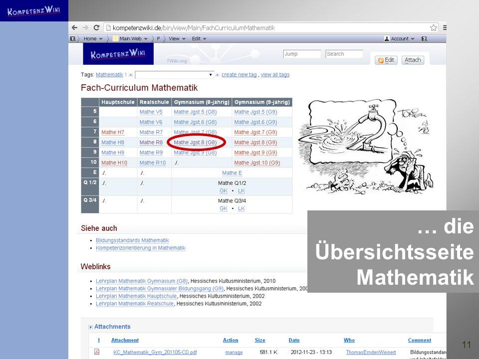 … die Übersichtsseite Mathematik