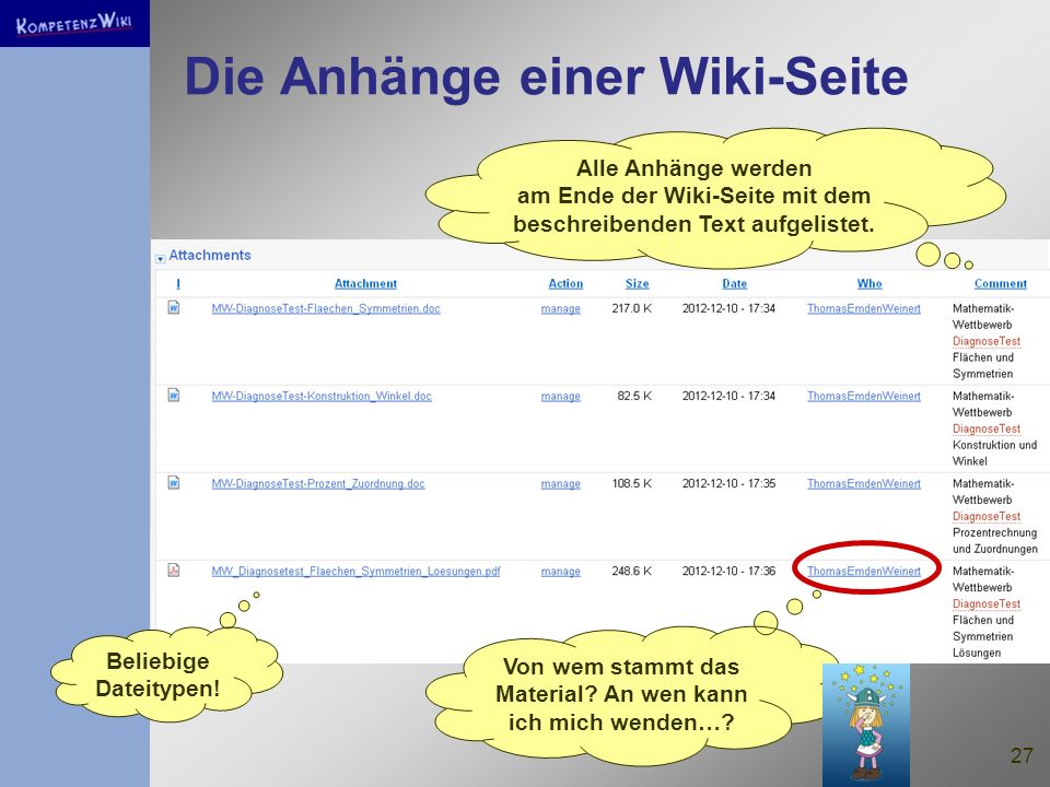Die Anhänge einer Wiki-Seite