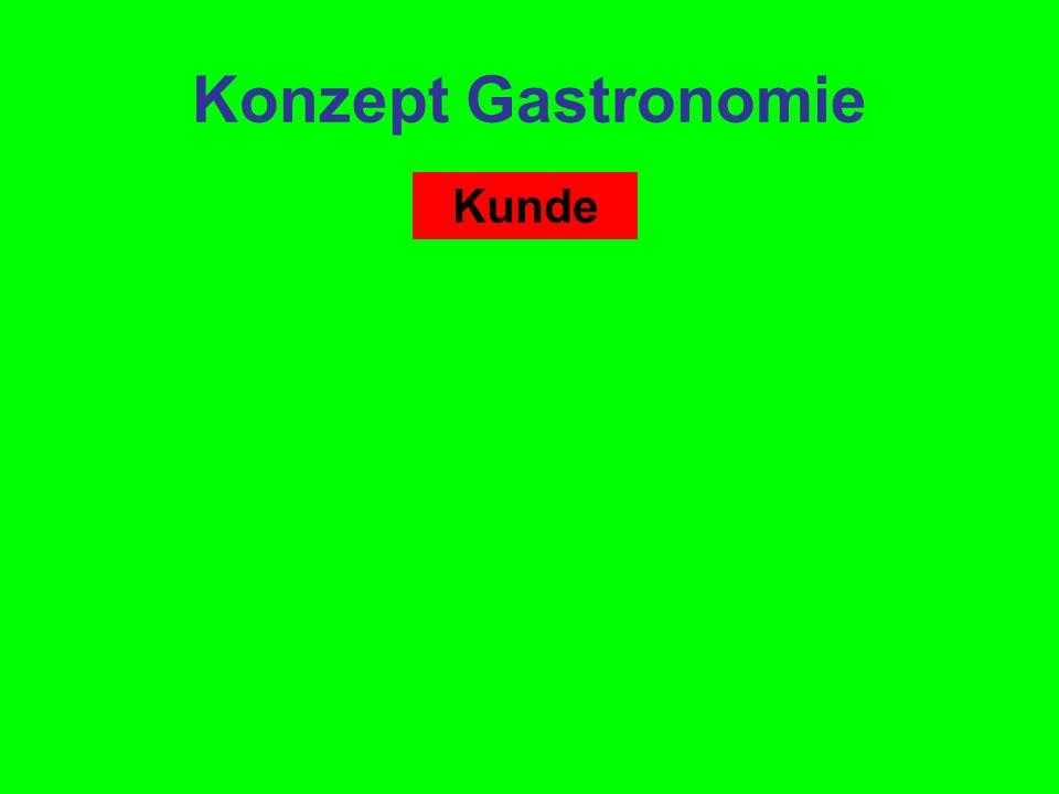 Konzept Gastronomie Kunde