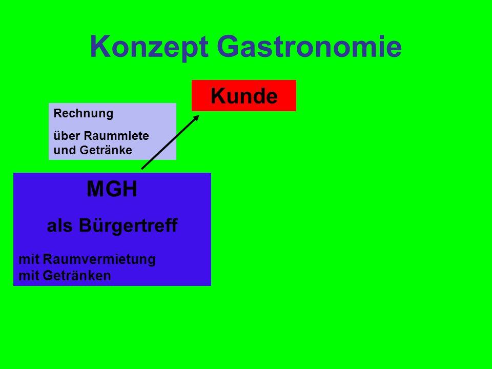 Konzept Gastronomie Kunde MGH als Bürgertreff mit Raumvermietung