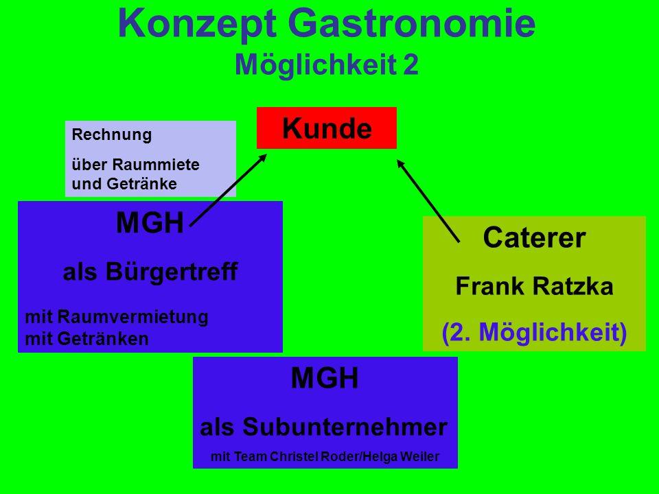 Konzept Gastronomie Möglichkeit 2