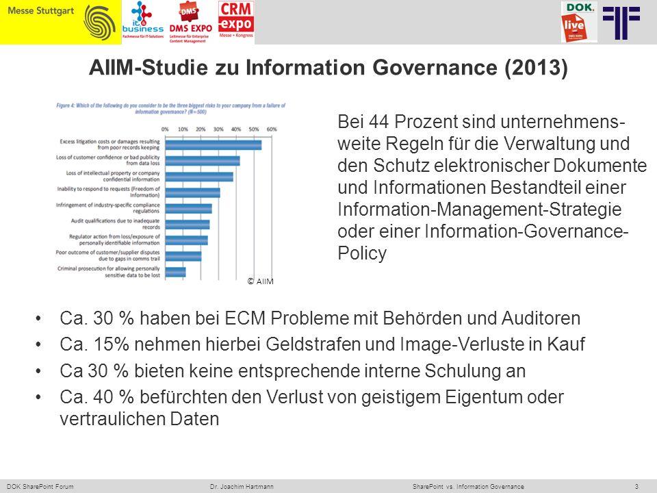 AIIM-Studie zu Information Governance (2013)