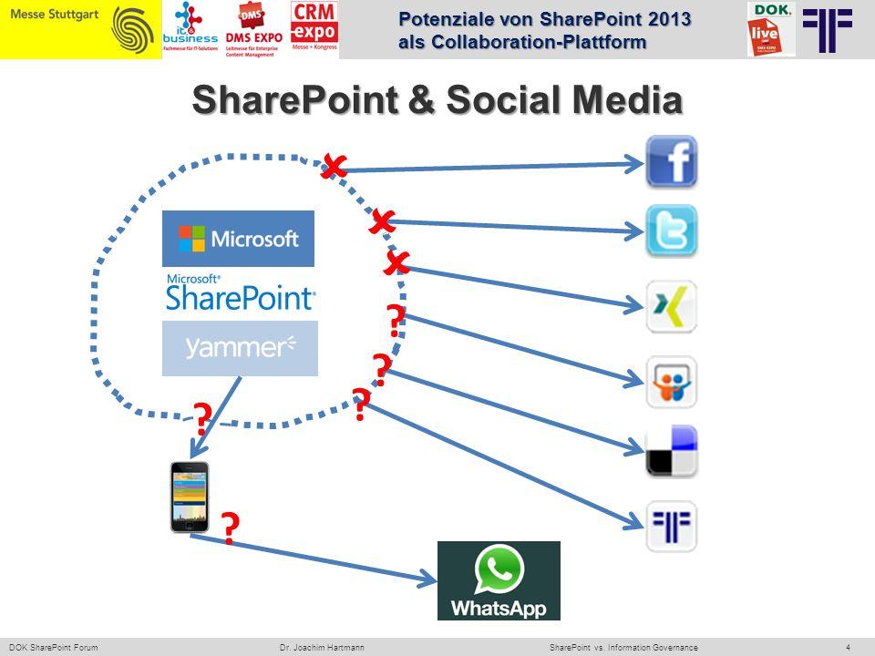 SharePoint & Social Media