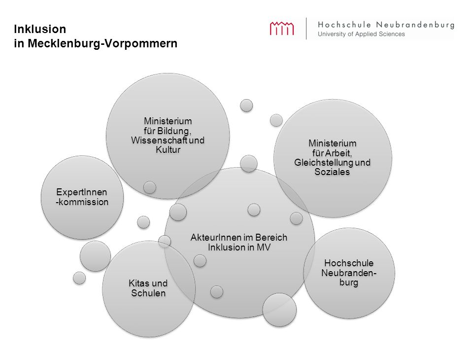 Inklusion in Mecklenburg-Vorpommern