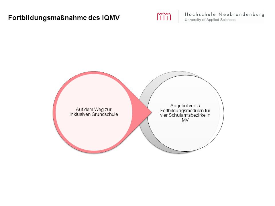 Fortbildungsmaßnahme des IQMV
