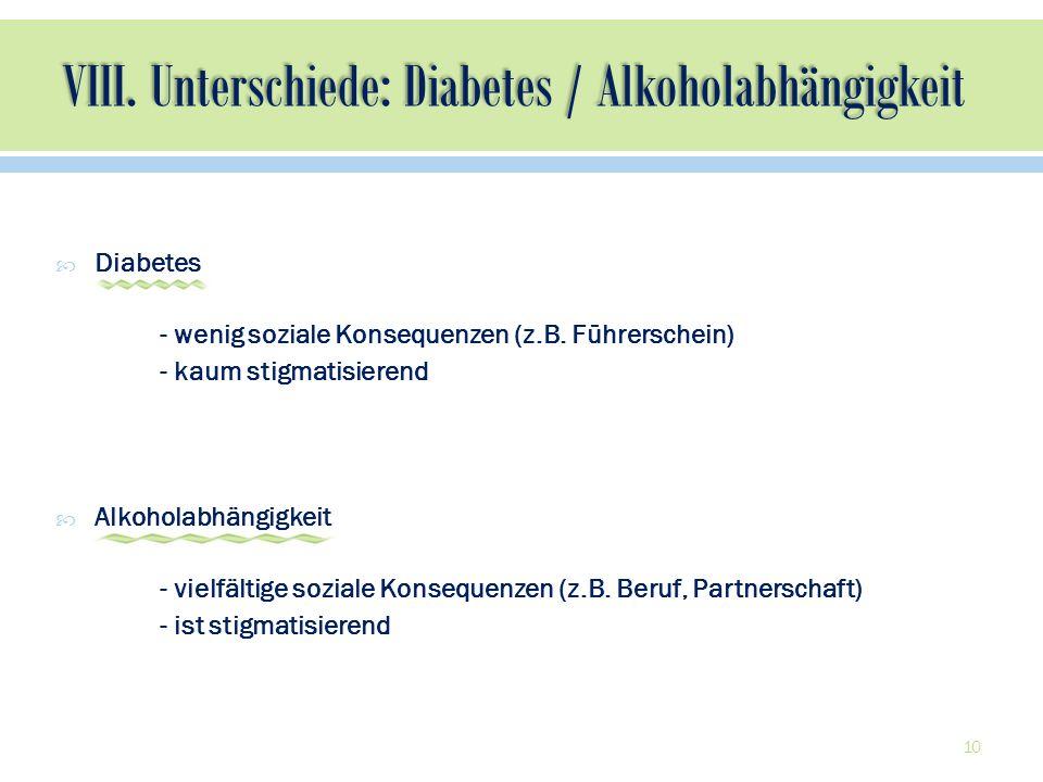 VIII. Unterschiede: Diabetes / Alkoholabhängigkeit