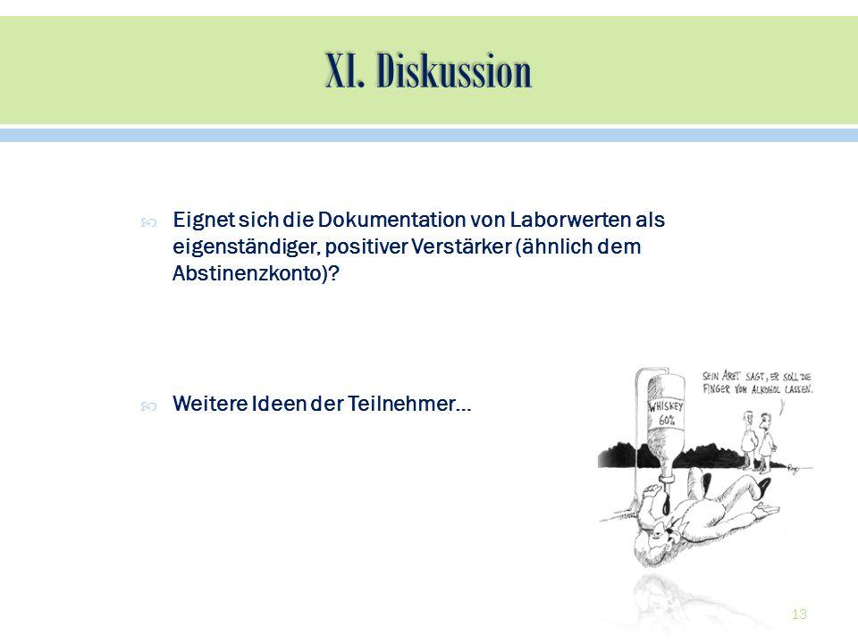 XI. Diskussion Eignet sich die Dokumentation von Laborwerten als eigenständiger, positiver Verstärker (ähnlich dem Abstinenzkonto)