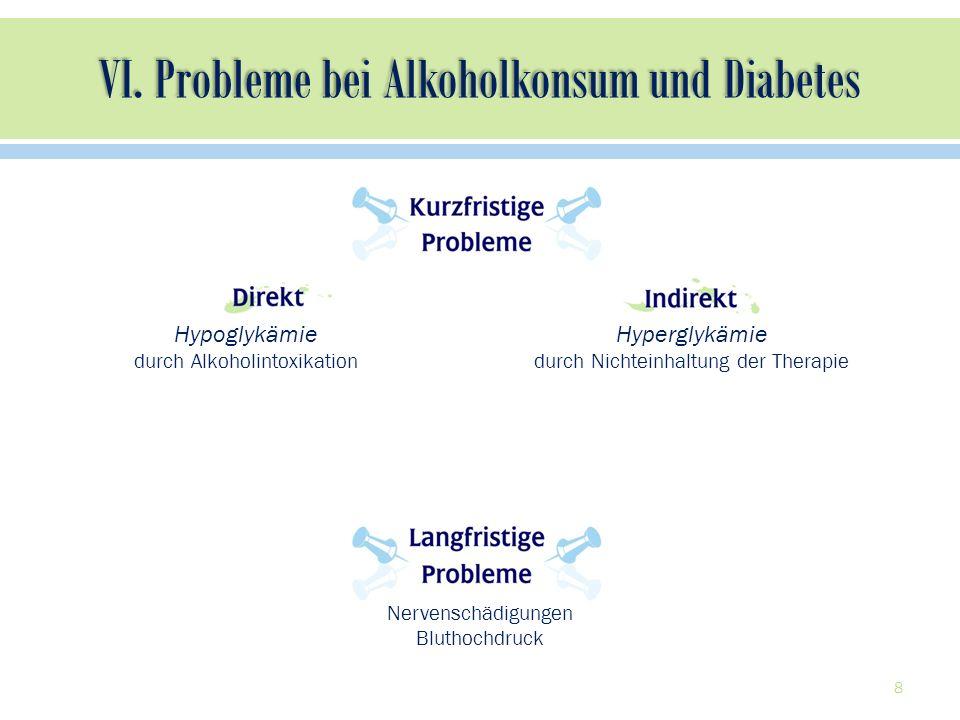 VI. Probleme bei Alkoholkonsum und Diabetes